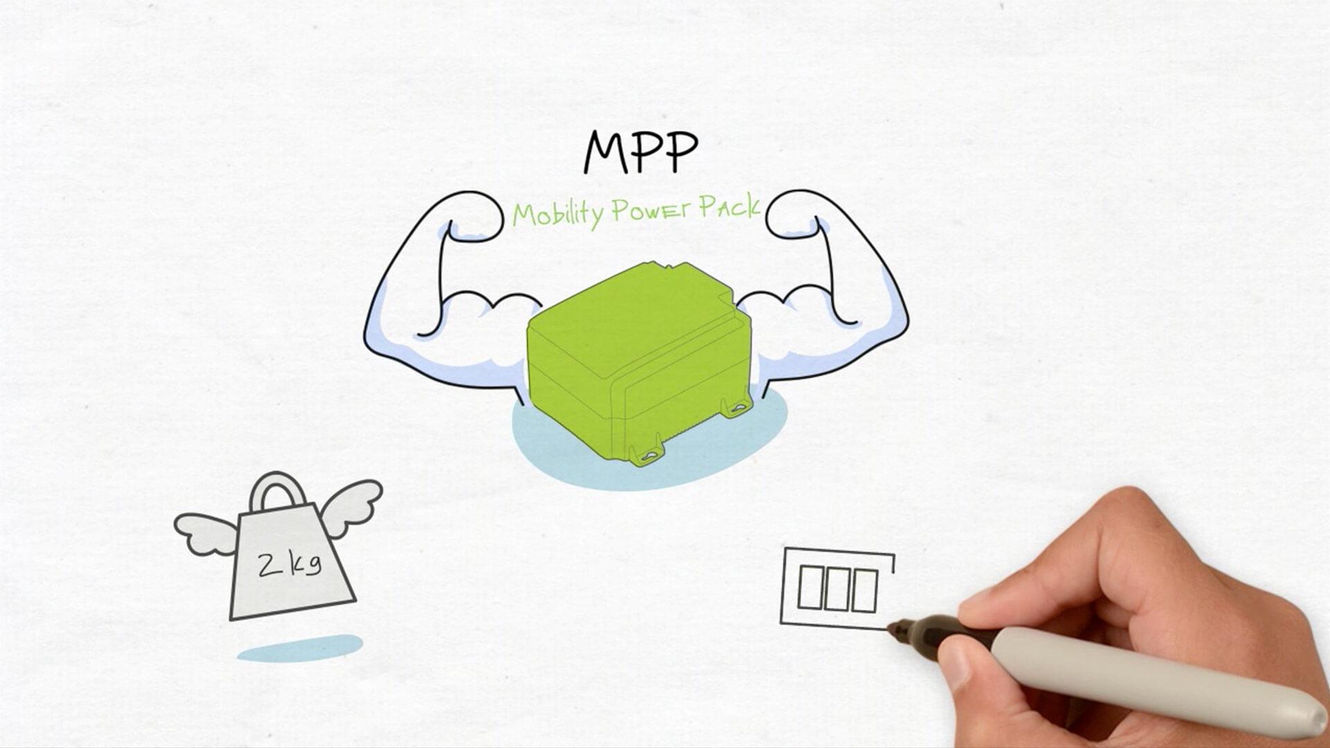 Referenz: easydriver Erklärvideo MPP